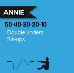 annie_benchmark
