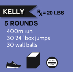 kelly_benchmark